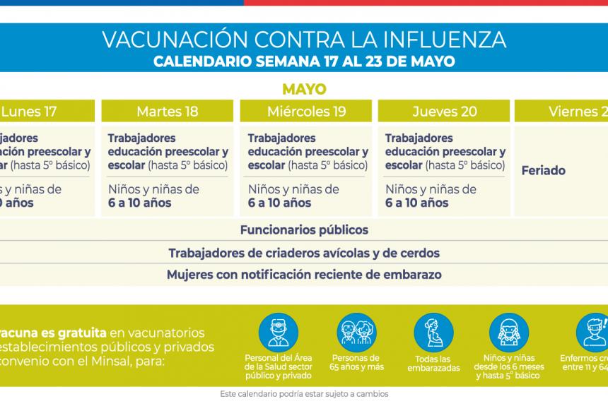 Vacunación para nuestros estudiantes del colegio